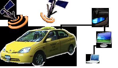 Hệ thống GPS điều hành xe Motor - taxi